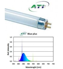 ATI Blue Plus 80 watt