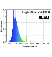 Balu aquaristic T5 High Blue 80W